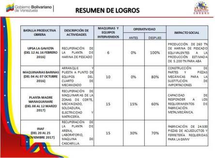 logros-01