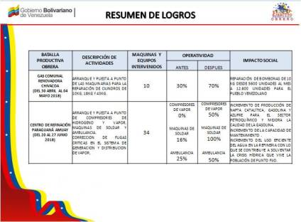 logros-03