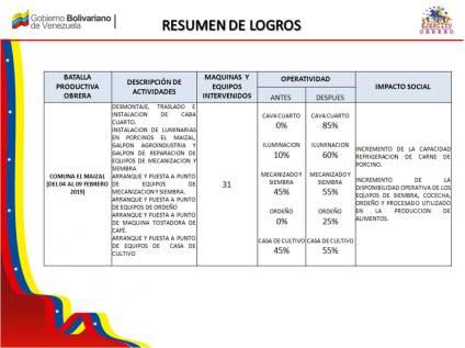 logros-05